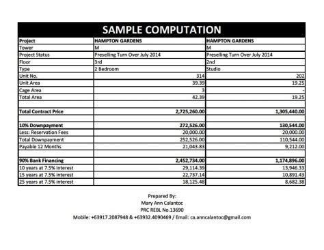Hampton Gardens Preselling Sample Computations June 2013