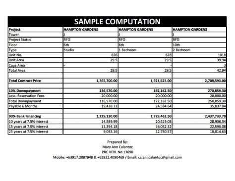 Hampton Gardens RFO Sample Computations June 2013