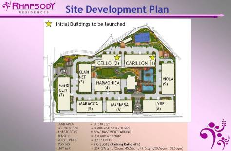 Paranaque Rhapsody Residences by DMCI Homes Condo For Sale Near SM Bicutan Near Airport (8)