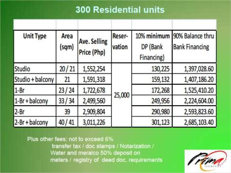 QC Prima Residences RFO Condo Ready For Occupancy Condo Near SM North Near Katipunan Near UP Diliman Quezon City (5)