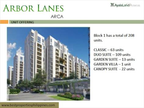 Taguig Arbor Lanes at Arca South in FTI Taguig by Ayala Land Premier (17)