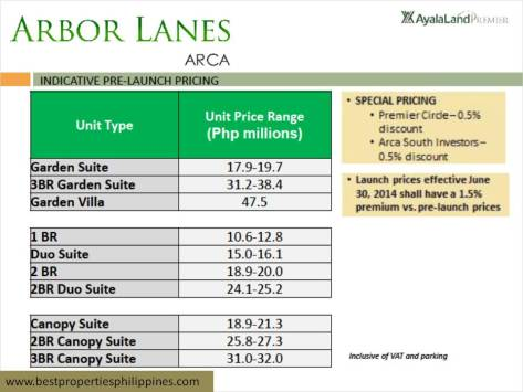 Taguig Arbor Lanes at Arca South in FTI Taguig by Ayala Land Premier (19)