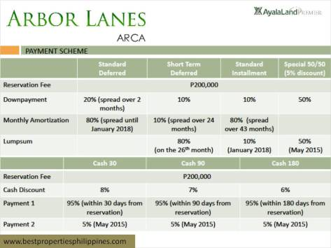 Taguig Arbor Lanes at Arca South in FTI Taguig by Ayala Land Premier (20)