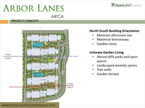 Taguig Arbor Lanes at Arca South in FTI Taguig by Ayala Land Premier (8)